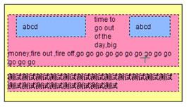 Block Formatting Context (块格式化上下文)